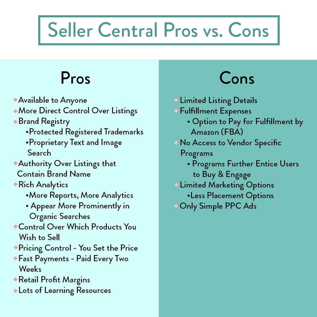 Amazon Seller Central Pros vs. Cons