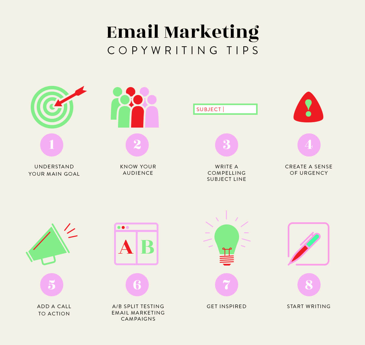 How to Write Email Marketing Copy that Converts