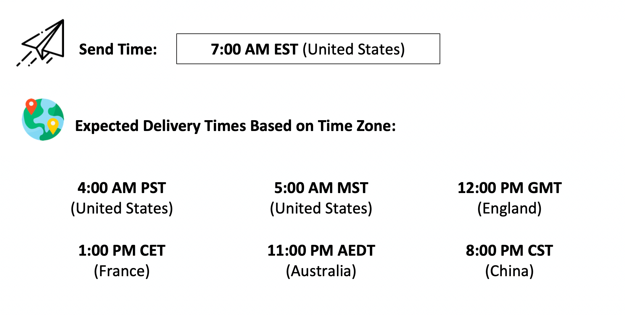 Personalized Email Marketing - Time zones